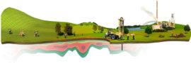 Геологические изыскания при строительстве