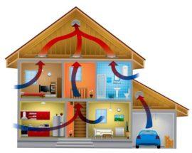 Установка вентиляции в частном доме. Все плюсы и минусы