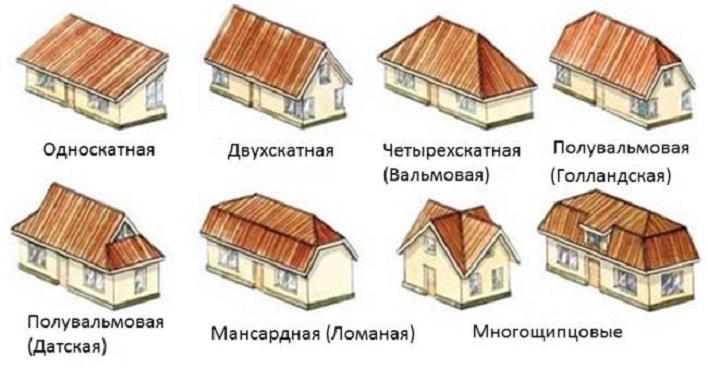Конфигурации крыши